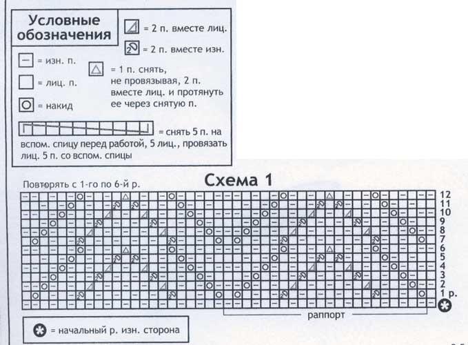 Топ и шраг схема вязания