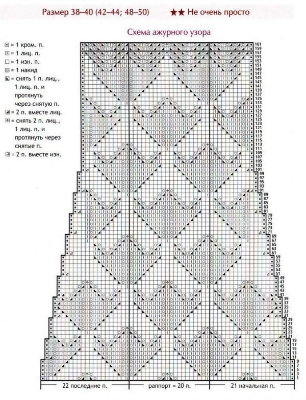 описание вязания сарафана лето схема