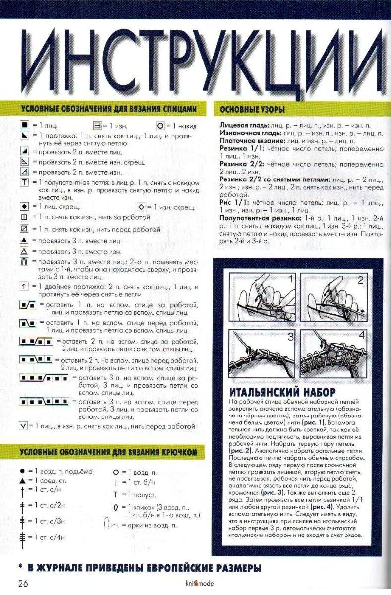 инструкция вязания