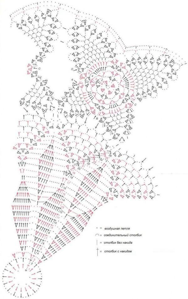 вязаные салфетки схемы