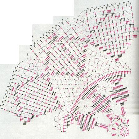 схемы салфеток крючком