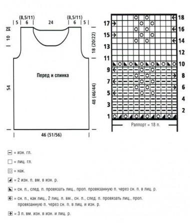 Туника вязаная спицами выкройка и схема