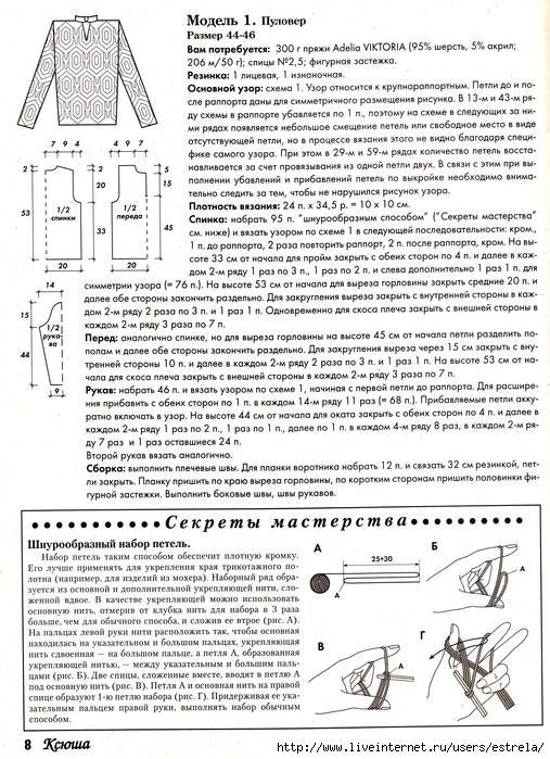 Модель вязание спицами описание