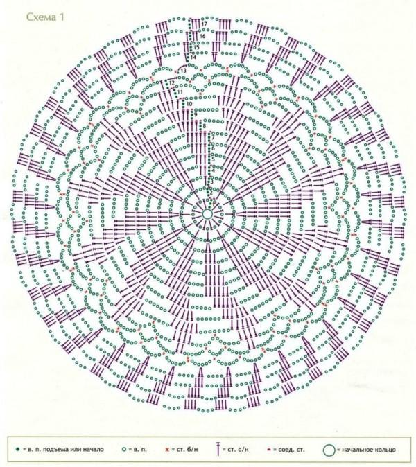 Накидка крючком схема вязания