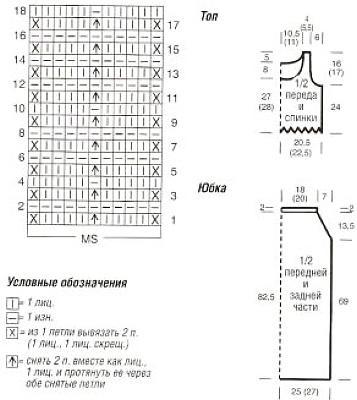 выкройка и схема вязания комплекта спицами узором зигзаги