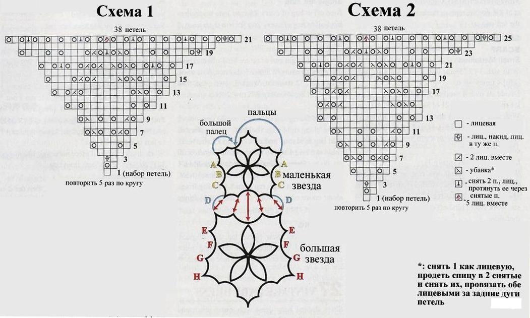 схема митенки