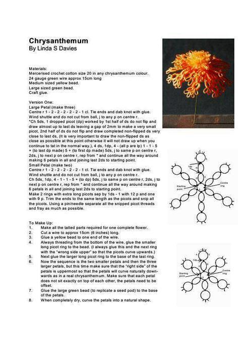 схемы плетения фриволите