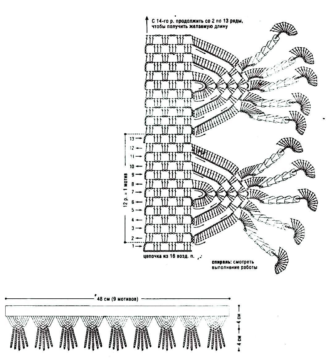 Бордюр (кайма) вязание и схема крючком