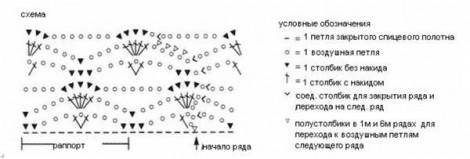 ПУЛОВЕР с круглой кокеткой схема вязания