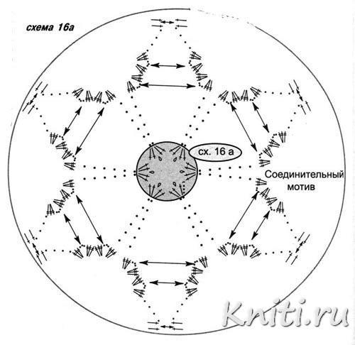 Шаль крючком из фрагментов Andromeda схема вязания