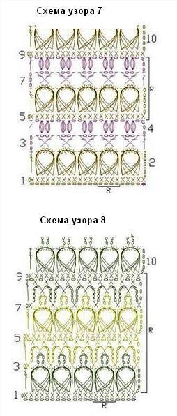 Схема вязания брумстик