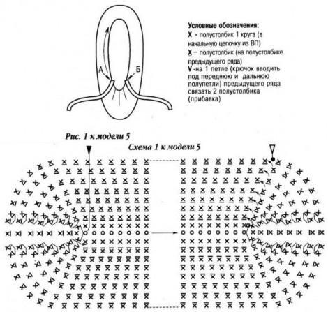 Вязаные тапочки описание и схема