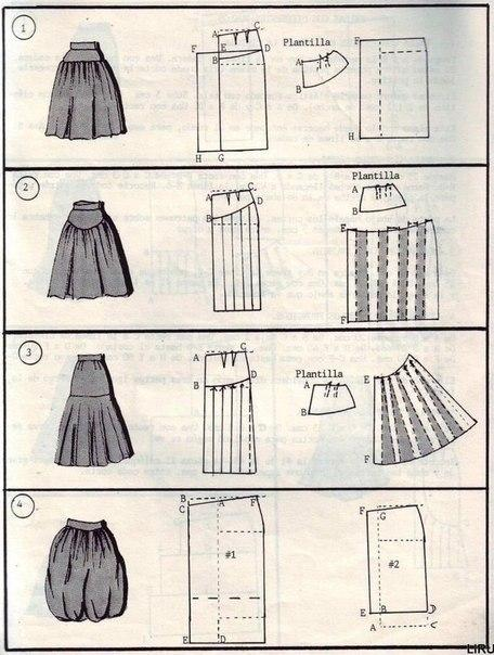 Любая женщина скажет, что юбка — это один из самых важный элемент