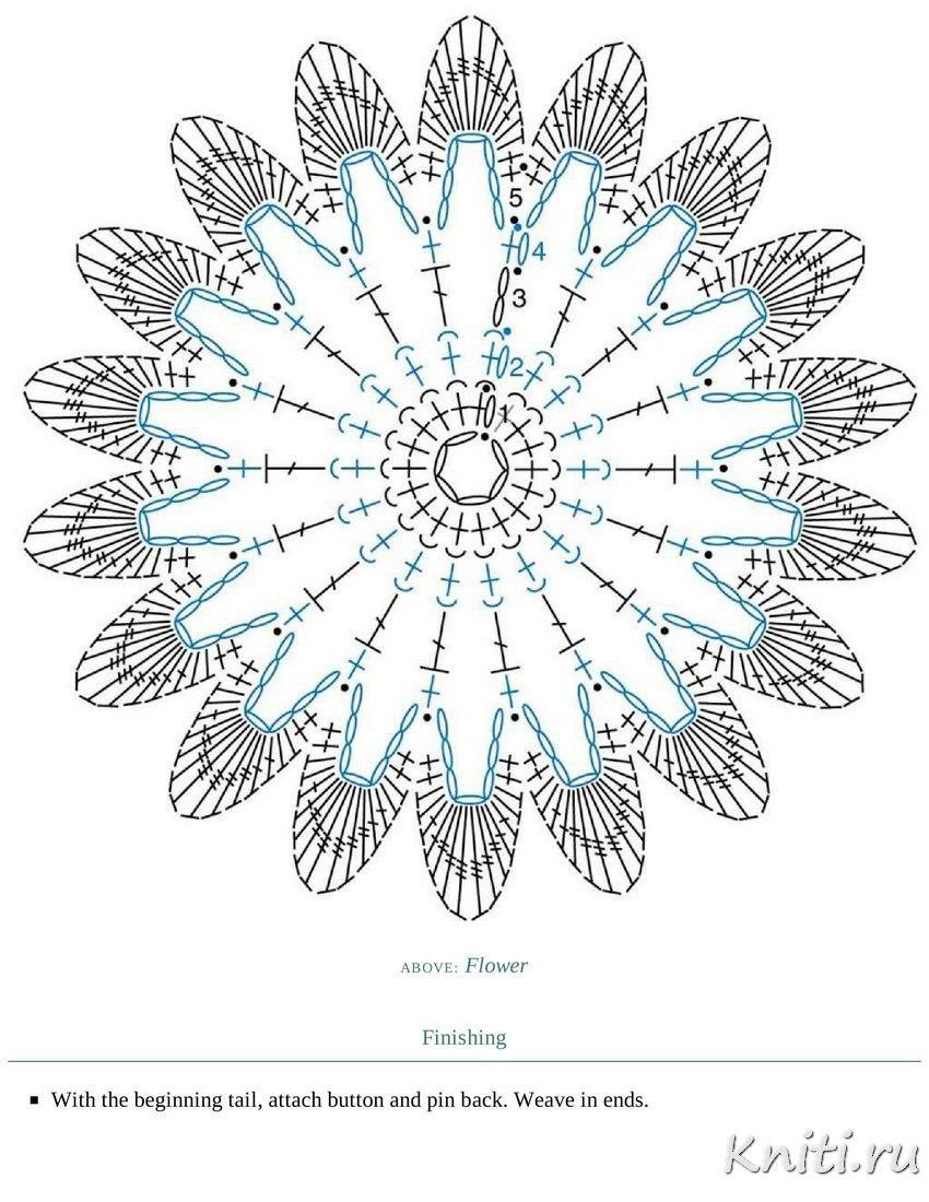 Вязаный цветок схема крючком