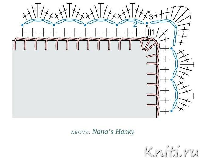 Схема обвязывания платка