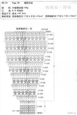 Удобное пончо крючком схема вязания