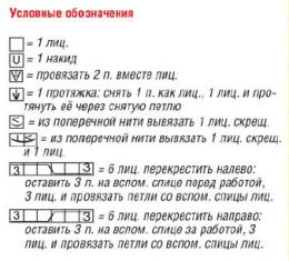 Uslovnye-oboznacheniya6