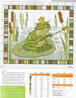 Схема вышивки царевна лягушка